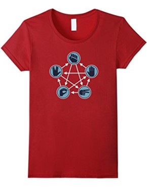 Rock-Paper-Scissors-Lizard-Spock-T-Shirt-0