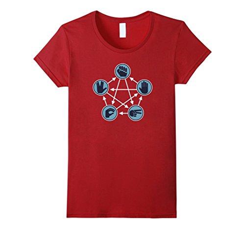 Rock-Paper-Scissors-Lizard-Spock-T-Shirt-0